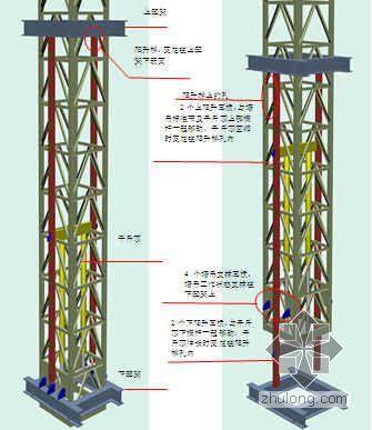 某超高层工程塔吊、施工电梯方案(M900D塔吊)