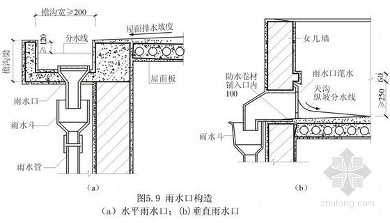 屋顶防水及常用的保温隔热构造做法讲义