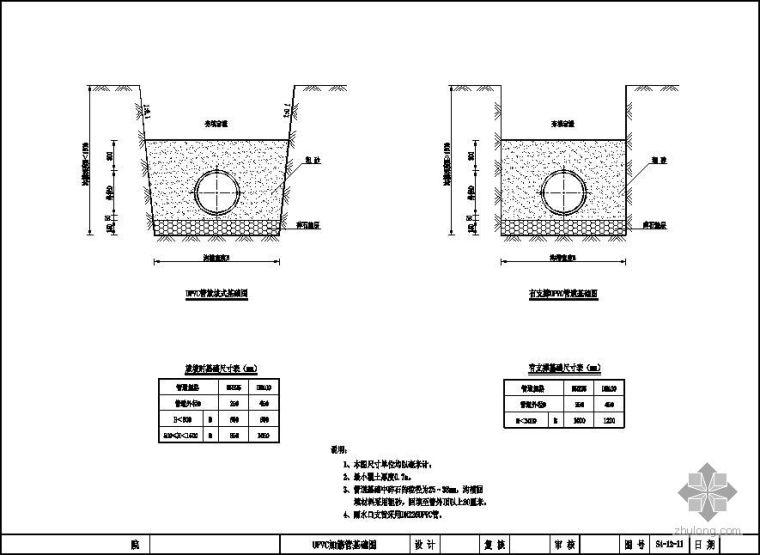 upvc管道基础资料下载-UPVC加筋管基础图
