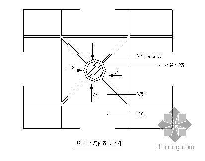 北京某高档公寓群精装修施工组织设计
