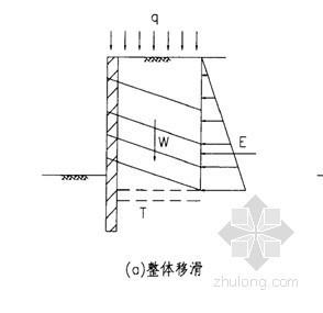 [广东]住宅楼深基坑土钉墙支护设计方案
