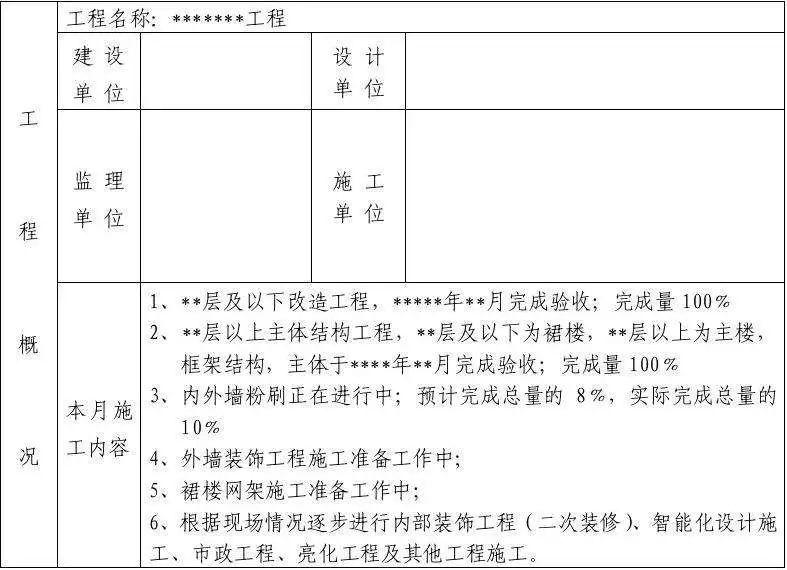 监理月报、周报、会议纪要、通知、联系单、日志等如何写(收藏)_1