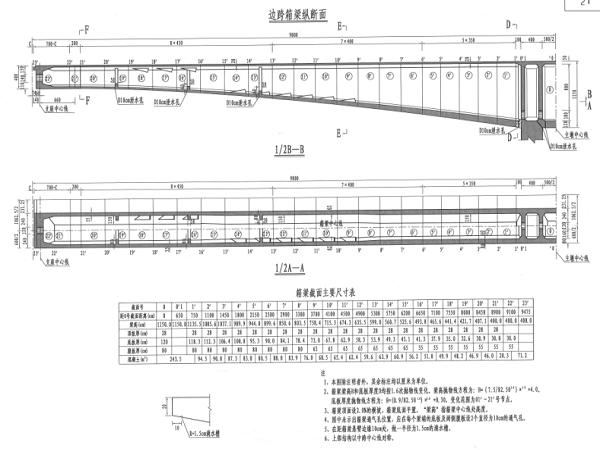 乌江特大桥上部结构施工方案