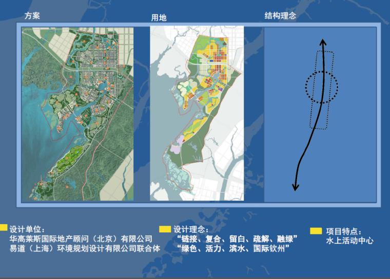 [广西]钦州滨海新城概念规划设计方案文本