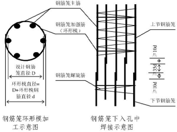 桥梁桩基础的施工技术、质量控制及成本分析