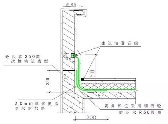 万科防渗漏施工做法图文讲解_26
