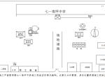 【四川】中学校舍及运动场地改建项目施工组织设计