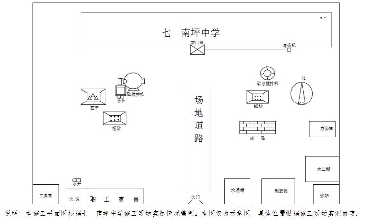 [四川]中学校舍及运动场地改建项目施工组织设计