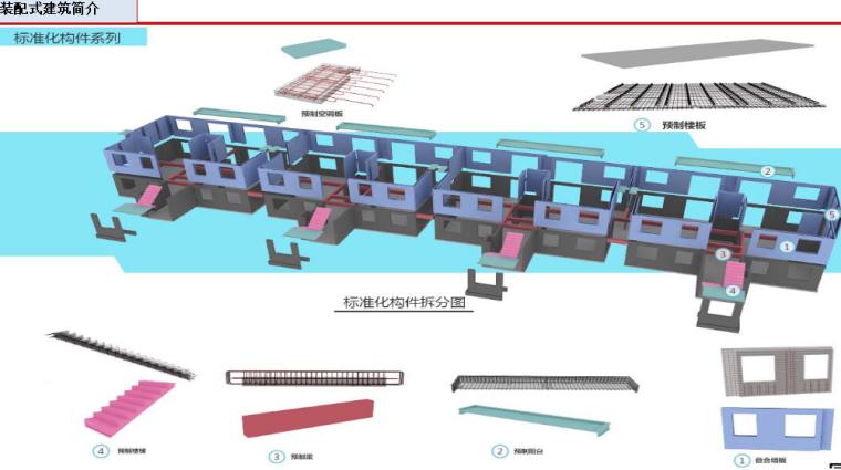 装配式建筑设计与研究(共201页)_4