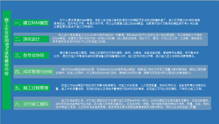 施工企业应用BIM该有哪些内容_2