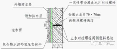 [水利水电施工技术]这样封堵对拉螺杆孔不会漏水,你觉得呢?