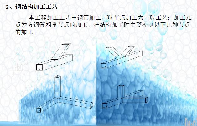 【北京】水立方鋼結構施工總體方案介紹(共52頁)_2