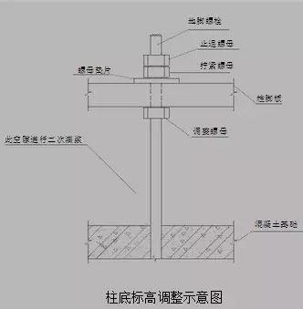 钢结构吊装施工方案_9