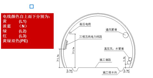 隧道工程安全质量控制要点总结_64