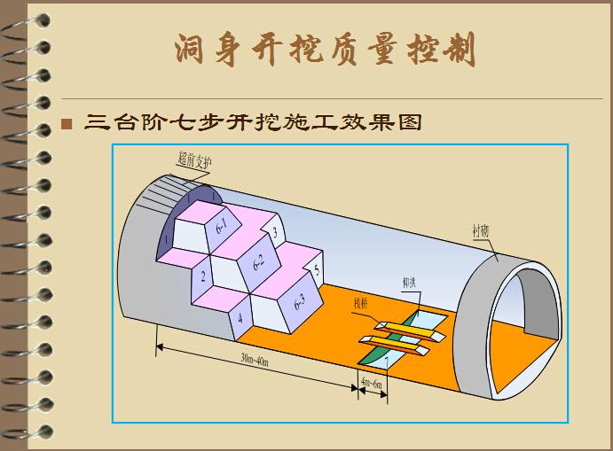 隧道工程标准化施工质量过程控制(附图)
