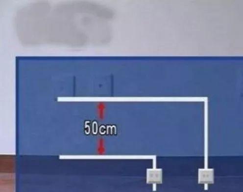 强弱电需要保持多远的距离