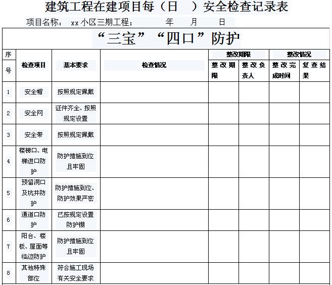 建设项目每日安全检查记录表