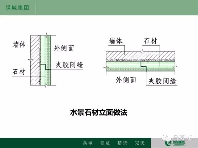 干货|绿城精致景观营造工艺工法篇倾情呈现-20160518_104945_039.jpg