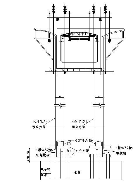 特大桥主桥三角形斜拉式后支点挂篮加载预压试验成果报告