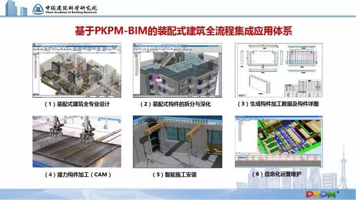 BIM在预制装配sbf123胜博发娱乐全过程的应用(48张PPT)_18