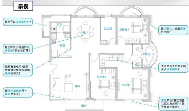 家庭中央空调设计各环节要点说明