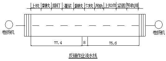 [硕士]铁路大坡道铺架工程毕业论文设计