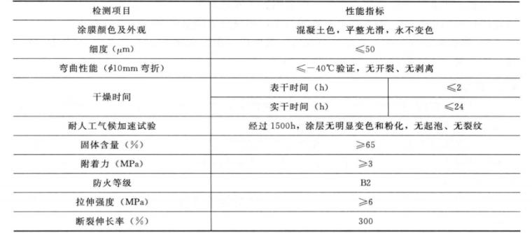 水工混凝土建筑物检测与修补加固技术_3