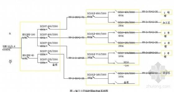 VV住宅资料下载-陕西某高层住宅楼临时用电施工方案(系统图 平面图)