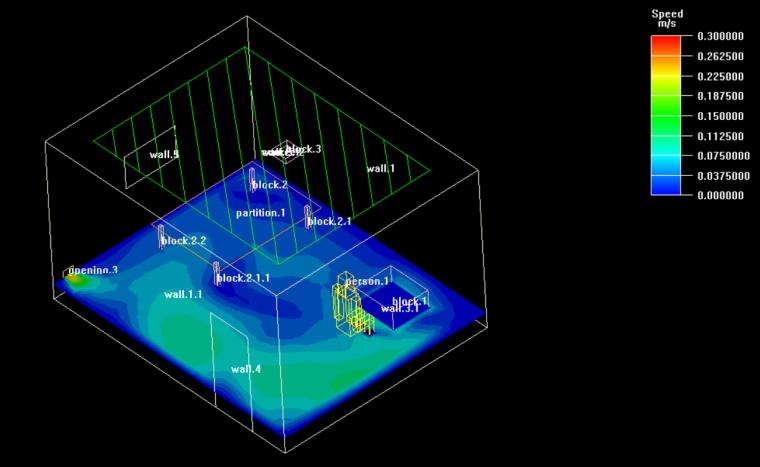 绿色建筑中的风环境模拟-无标题3.png