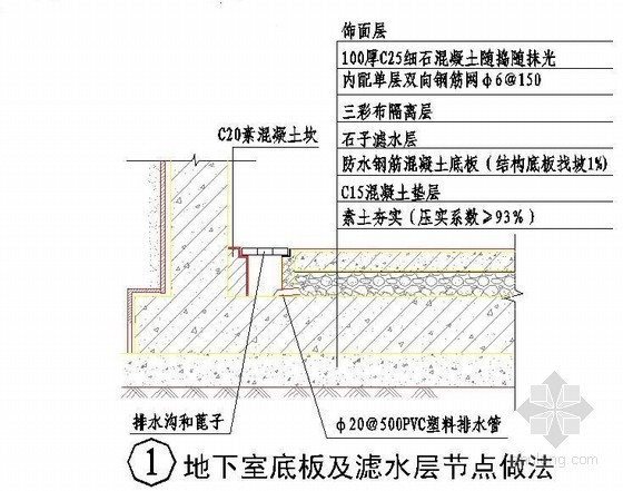 地下室底板及滤水层节点做法详图