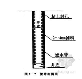 [浙江]商务大厦地下室深基坑开挖支护施工方案