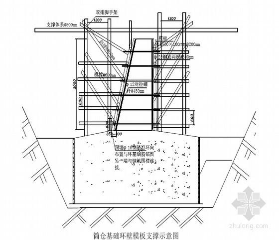 热电联产官网工程施工资料下载-[湖北]热电联产工程筒仓基础施工方案