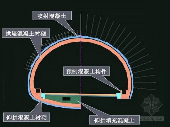 公路隧道工程施工技术全面解读191页(专家编制 附图丰富)