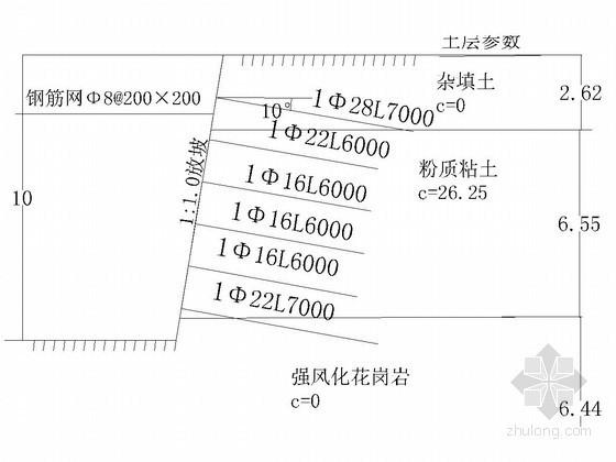 [学士]土钉墙基坑支护毕业设计