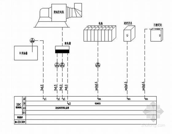 BAS后备用电系统及巡更门禁监控原理图