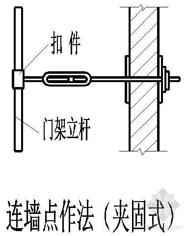 脚手架施工节点详图合集(CAD)
