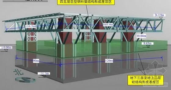 北京某大型图书馆施工质量情况汇报(鲁班奖申报 框架筒体结构 巨型钢桁架)