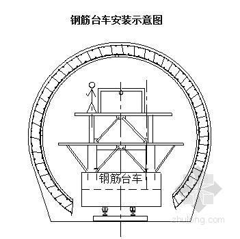 四川水电站小隧道施工组织设计(喷砼支护  隧洞模板工程)