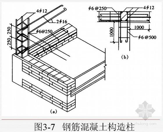 砖混结构砌筑施工技术培训讲义PPT