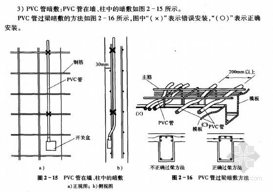[入门必备]电气工程识图与预算精讲(实例讲解195页)