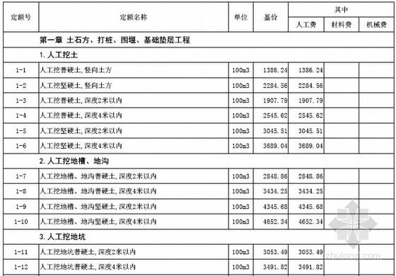 [最新]山西省仿古工程预算定额价目汇总表(2016年4月 102页)