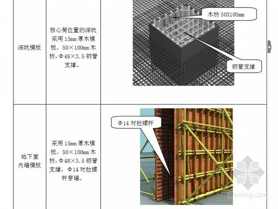 [山西]超高层综合楼建筑地下室结构施工方案(175页 图文并茂)