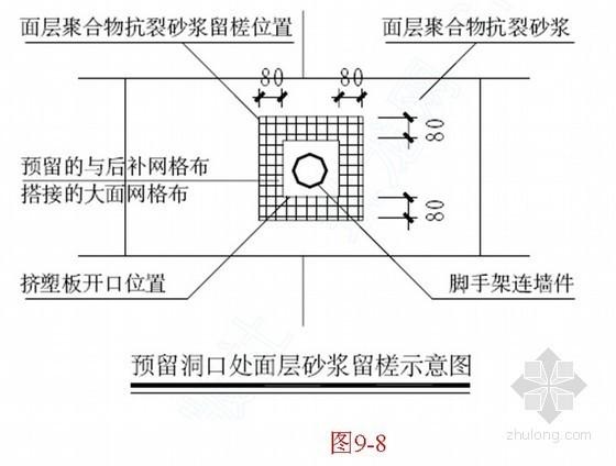 [甘肃]高层商住楼施工组织设计(技术标 框剪结构)