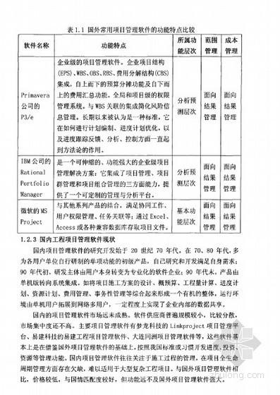 [硕士]宝钢工程项目管理信息系统设计与实践[2010]