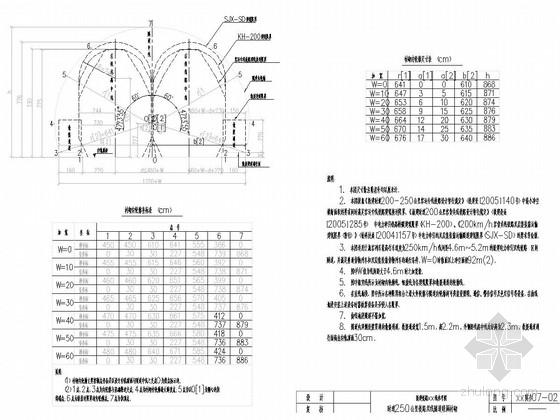 [云南]时速250公里铁路双线隧道复合式衬砌设计图71张(有砟轨道 知名大院)
