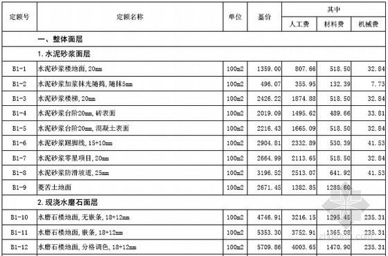[最新]山西省装饰工程预算定额价目汇总表(2016年4月)