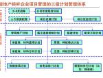 房地产工程质量管理与质量通病防治(131页)