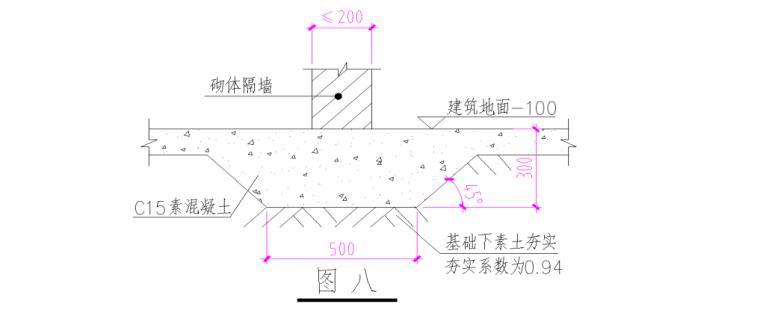 二期洋房砌体施工工艺、质量、安全技术交底