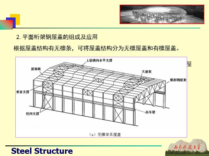 钢桁架与屋盖结构-西南科技大学_10
