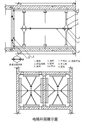 高层住宅施工组织设计(共151,含图纸)